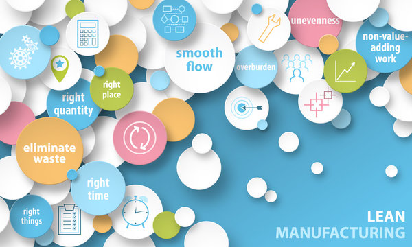 LEAN MANUFACTURING Vector Concept Banner
