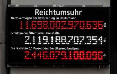 Reichtumsuhr online dating