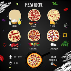 Italian pizza with pepperoni. Step-by-step recipe.