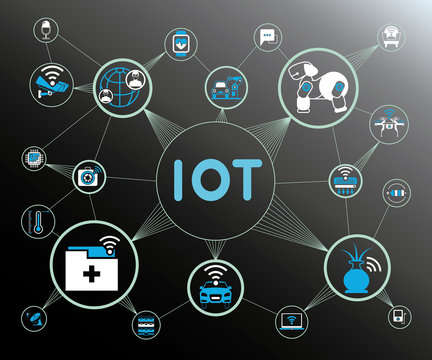 IoT internet of things concept network