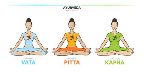 Vata, pitta and kapha - ayurvedic body types
