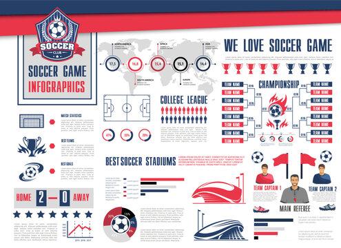 Soccer or football sport game infographic design