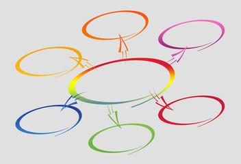 Organigramme organisation entreprise et travail d'équipe