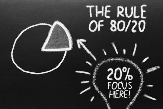 The rule of 80/20. Graph of paretto principle.