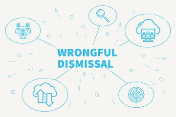 Conceptual business illustration with the words wrongful dismissal