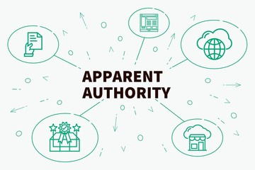 Conceptual business illustration with the words apparent authority