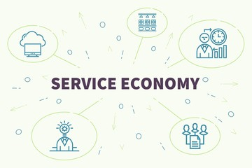 Conceptual business illustration with the words service economy