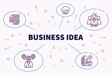 Conceptual business illustration with the words business idea