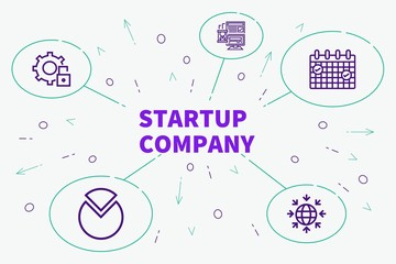 Conceptual business illustration with the words startup company