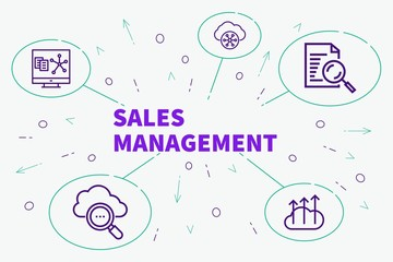 Conceptual business illustration with the words sales management