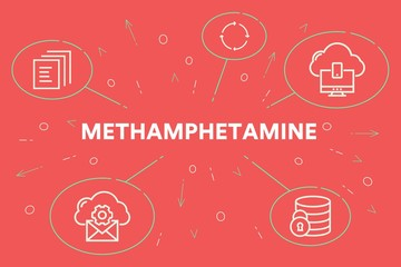 Conceptual business illustration with the words methamphetamine