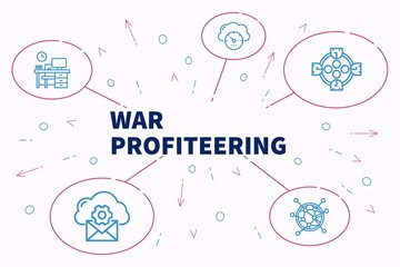 Conceptual business illustration with the words war profiteering