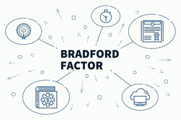Conceptual business illustration with the words bradford factor