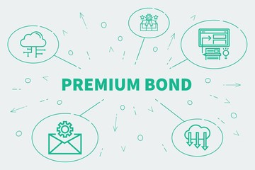 Conceptual business illustration with the words premium bond