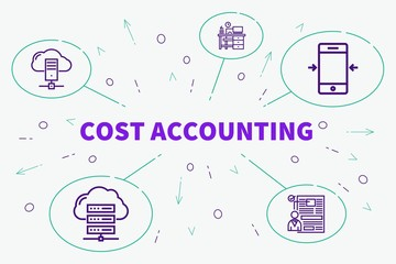 Conceptual business illustration with the words cost accounting