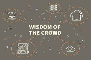 Conceptual business illustration with the words wisdom of the crowd