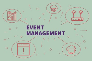 Conceptual business illustration with the words event management