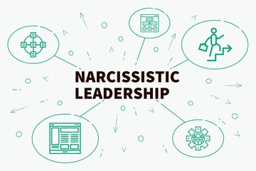 Conceptual business illustration with the words narcissistic leadership
