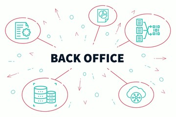 Conceptual business illustration with the words back office
