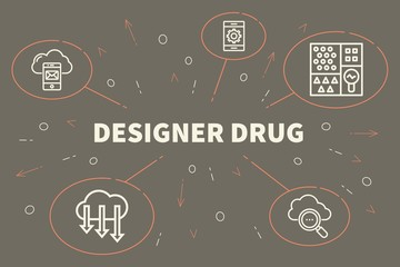 Conceptual business illustration with the words designer drug