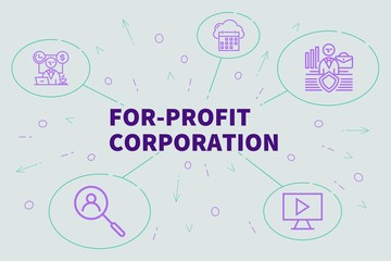 Conceptual business illustration with the words for-profit corporation