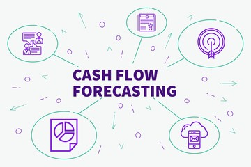 Conceptual business illustration with the words cash flow forecasting
