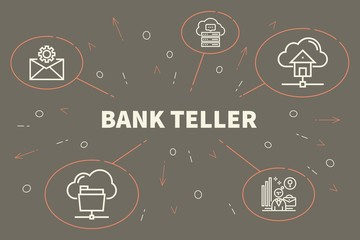 Conceptual business illustration with the words bank teller
