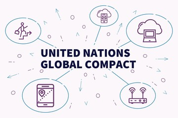 Conceptual business illustration with the words united nations global compact
