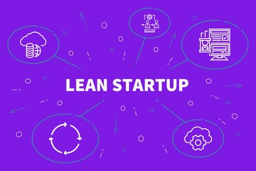 Conceptual business illustration with the words lean startup