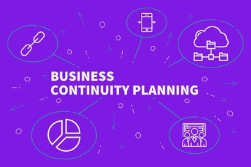 Conceptual business illustration with the words business continuity planning