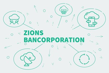 Conceptual business illustration with the words zions bancorporation