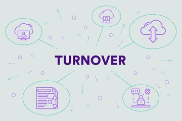 Conceptual business illustration with the words turnover