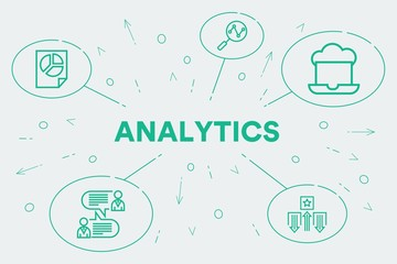 Conceptual business illustration with the words analytics