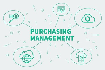 Conceptual business illustration with the words purchasing management