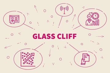 Conceptual business illustration with the words glass cliff