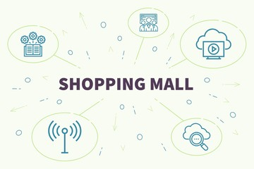 Conceptual business illustration with the words shopping mall