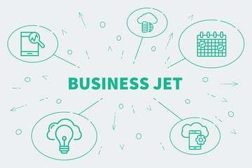 Conceptual business illustration with the words business jet