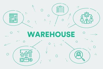 Conceptual business illustration with the words warehouse