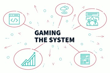 Conceptual business illustration with the words gaming the system