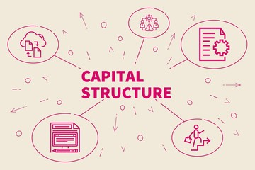 Conceptual business illustration with the words capital structure