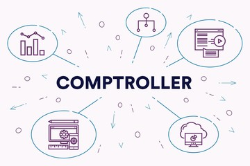 Conceptual business illustration with the words comptroller