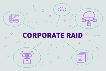 Conceptual business illustration with the words corporate raid
