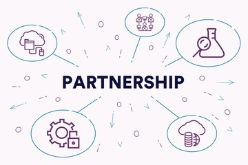 Conceptual business illustration with the words partnership