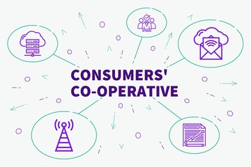 Conceptual business illustration with the words consumers' co-operative