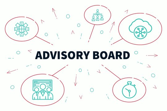 Conceptual business illustration with the words advisory board