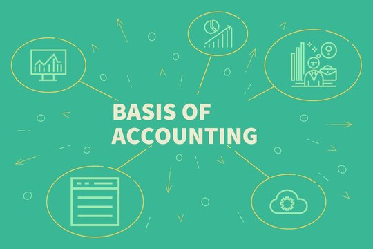 Conceptual business illustration with the words basis of accounting