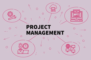 Conceptual business illustration with the words project management