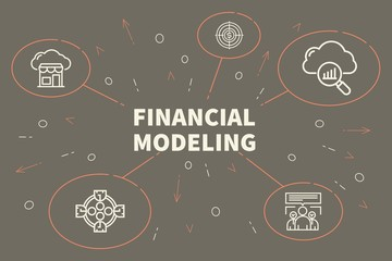 Conceptual business illustration with the words financial modeling