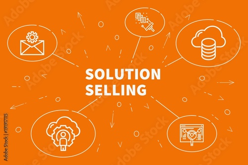 The New Solution Selling Pdf