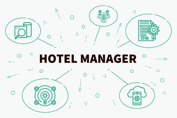 Conceptual business illustration with the words hotel manager